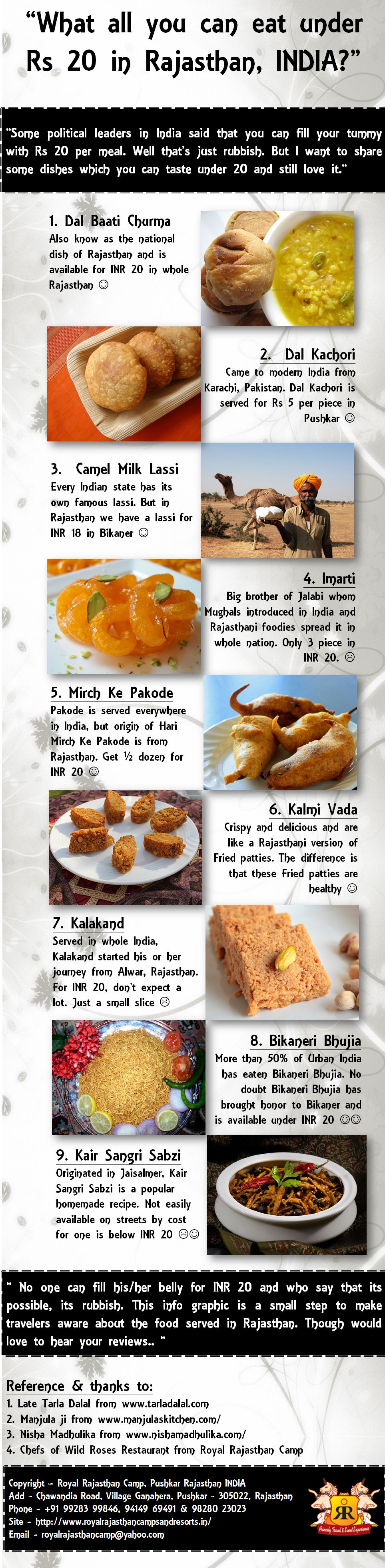 Infographic on Rajasthani food