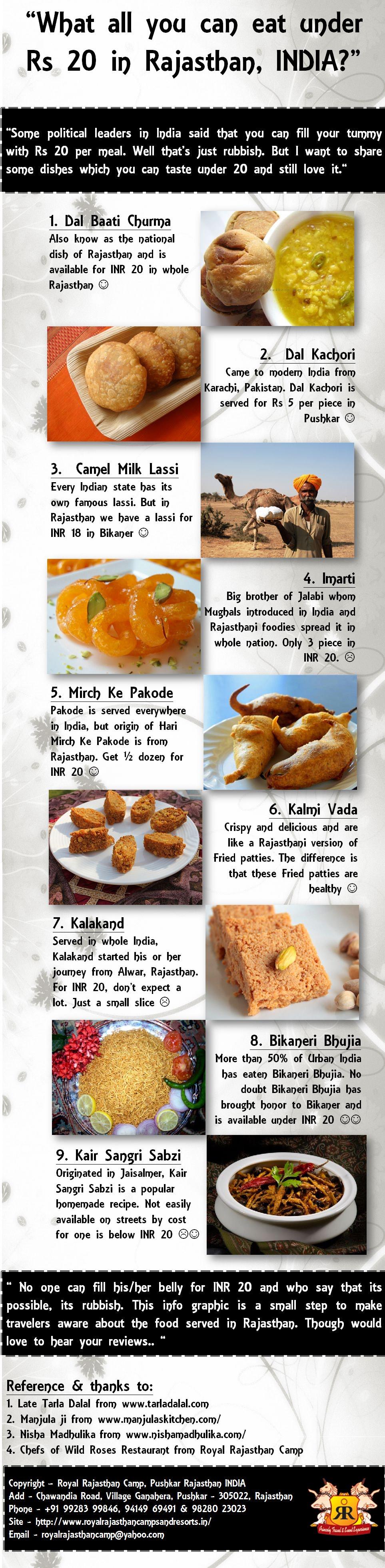 Infographic on Rajasthani food